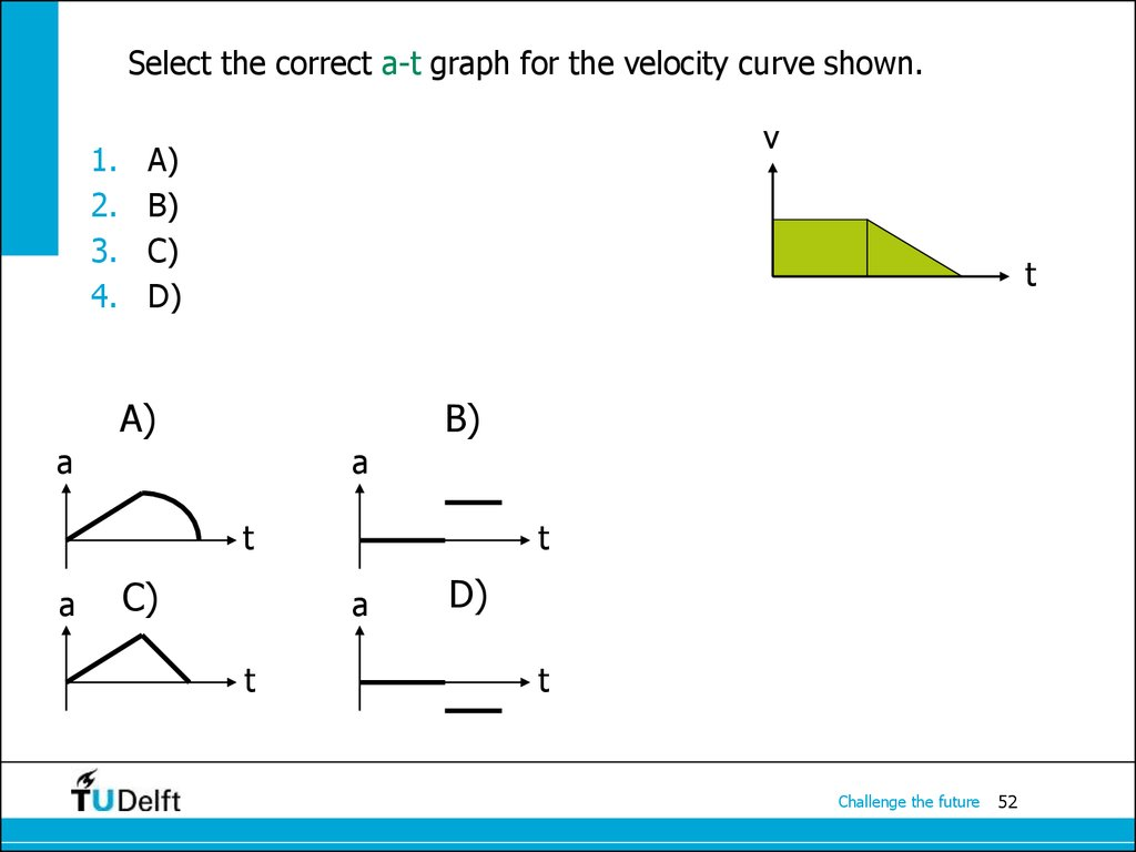 Select the correct a-t graph for the velocity curve shown.