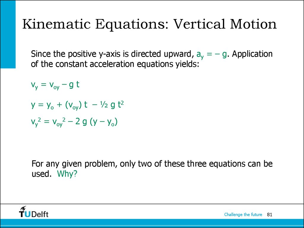 Kinematic Equations: Vertical Motion