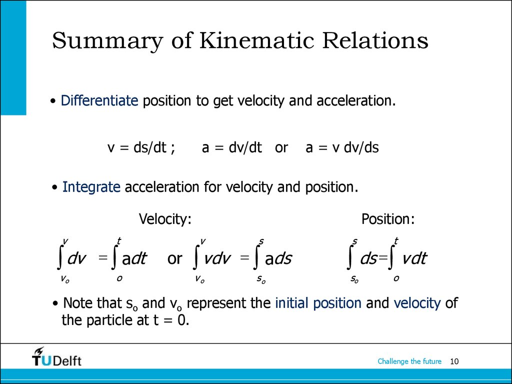 Summary of Kinematic Relations
