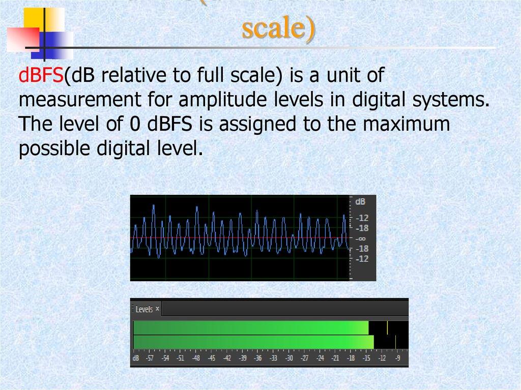 Basic of Digital Audio - online presentation