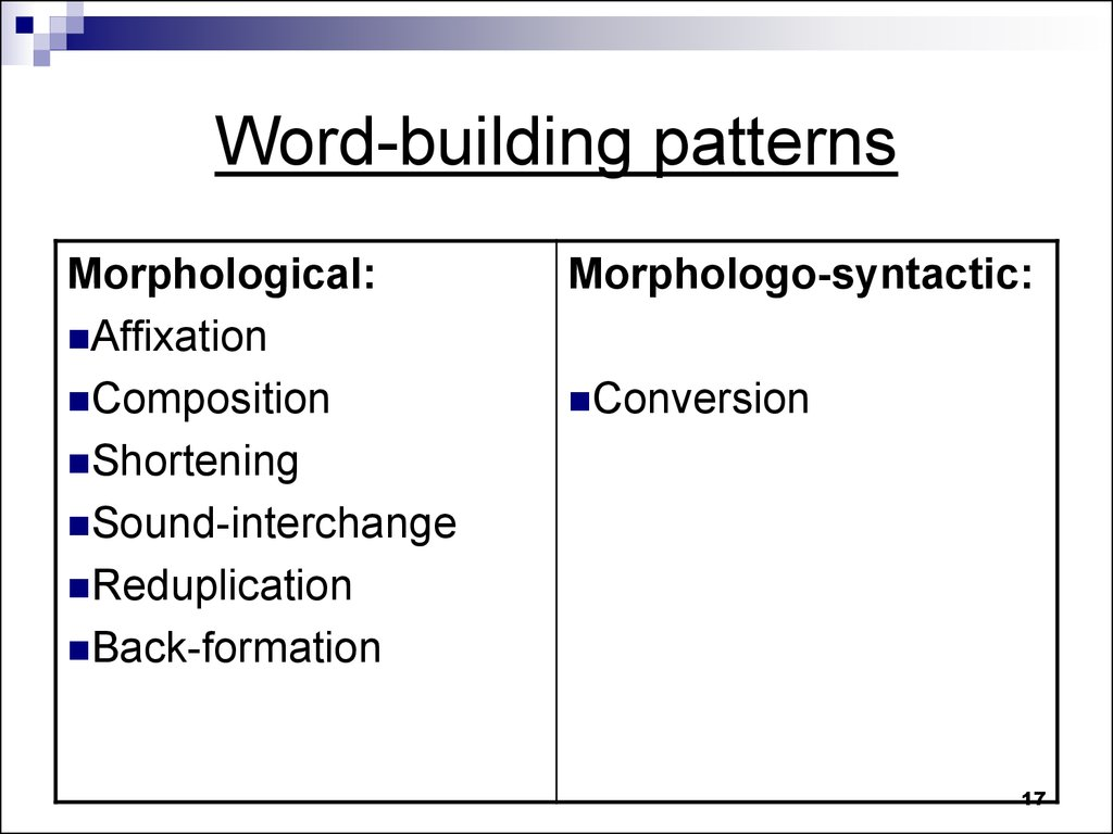 Word-building patterns