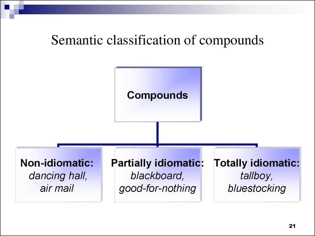 Semantic classification of compounds