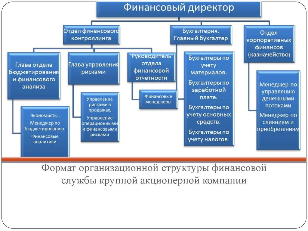 институт ближнего востока структура финансирование выпускников