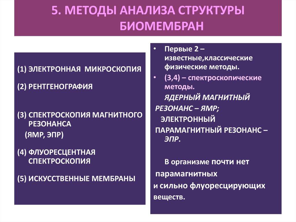 методы анализа языка на фонологическом уровне реферат
