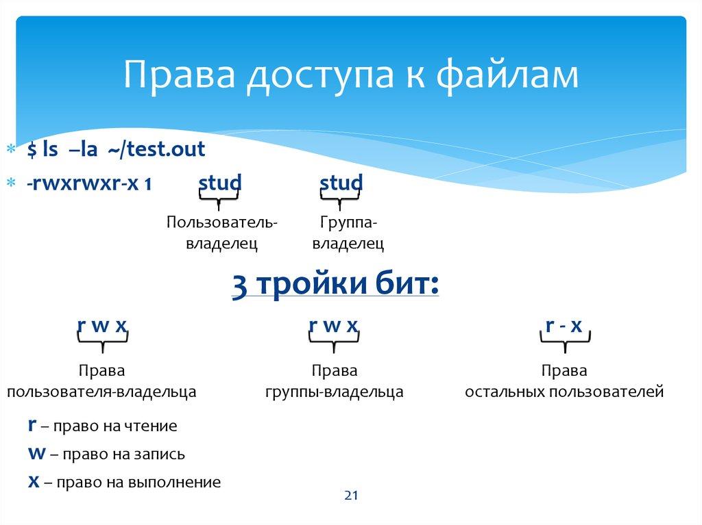 знакомство с избирательной системой презентация