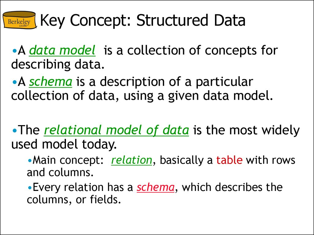 Key Concept: Structured Data
