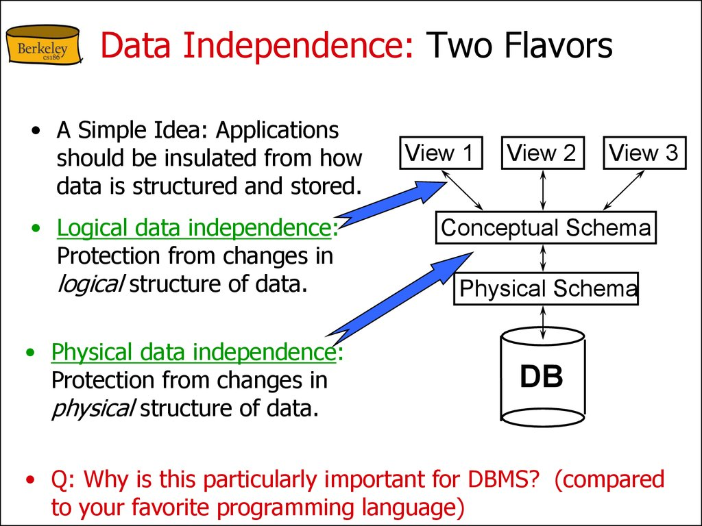 Data Independence: Two Flavors