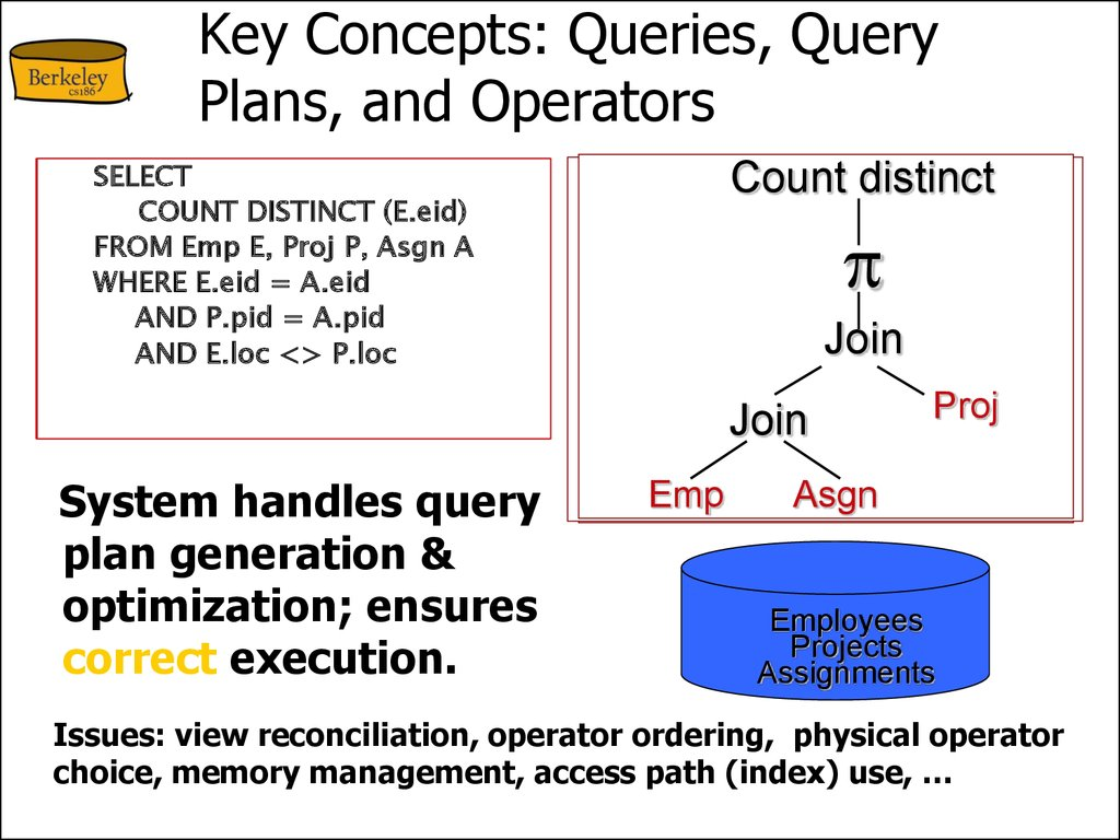 Key Concepts: Queries, Query Plans, and Operators