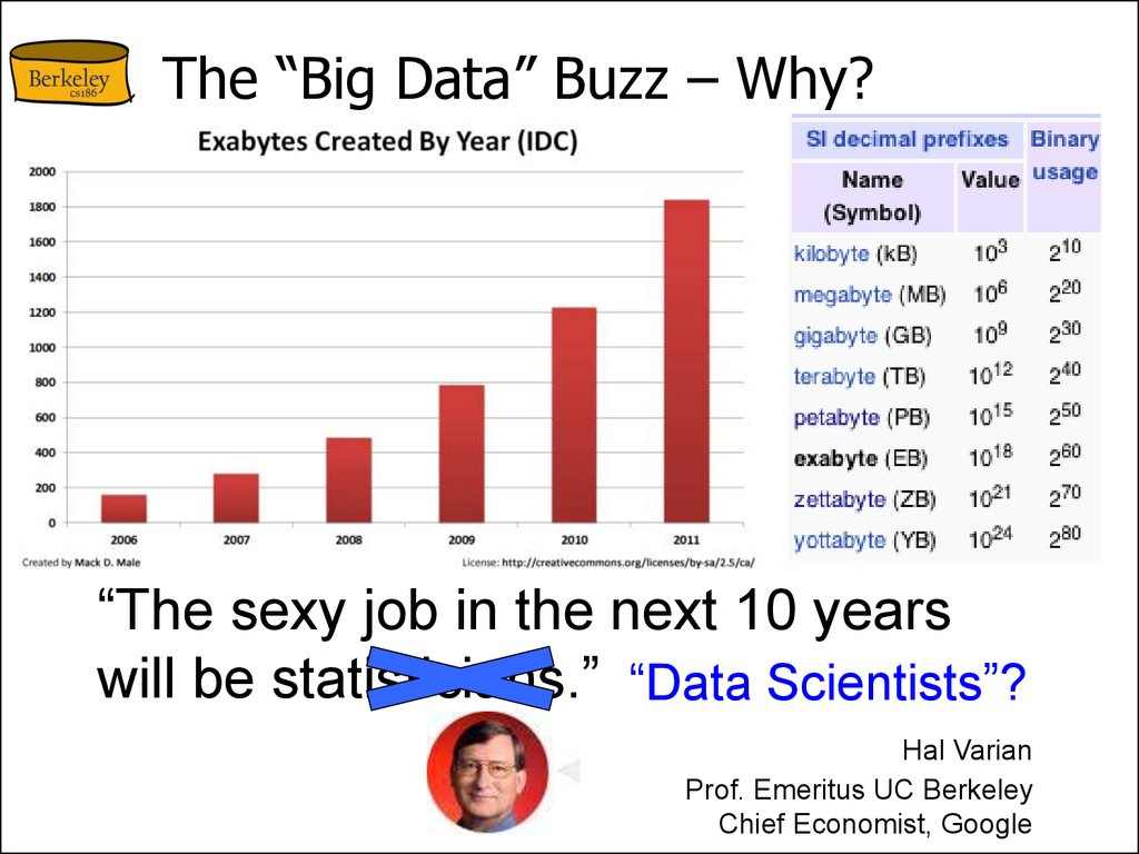 "The ""Big Data"" Buzz – Why?"