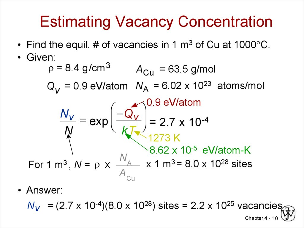 Estimating Vacancy Concentration