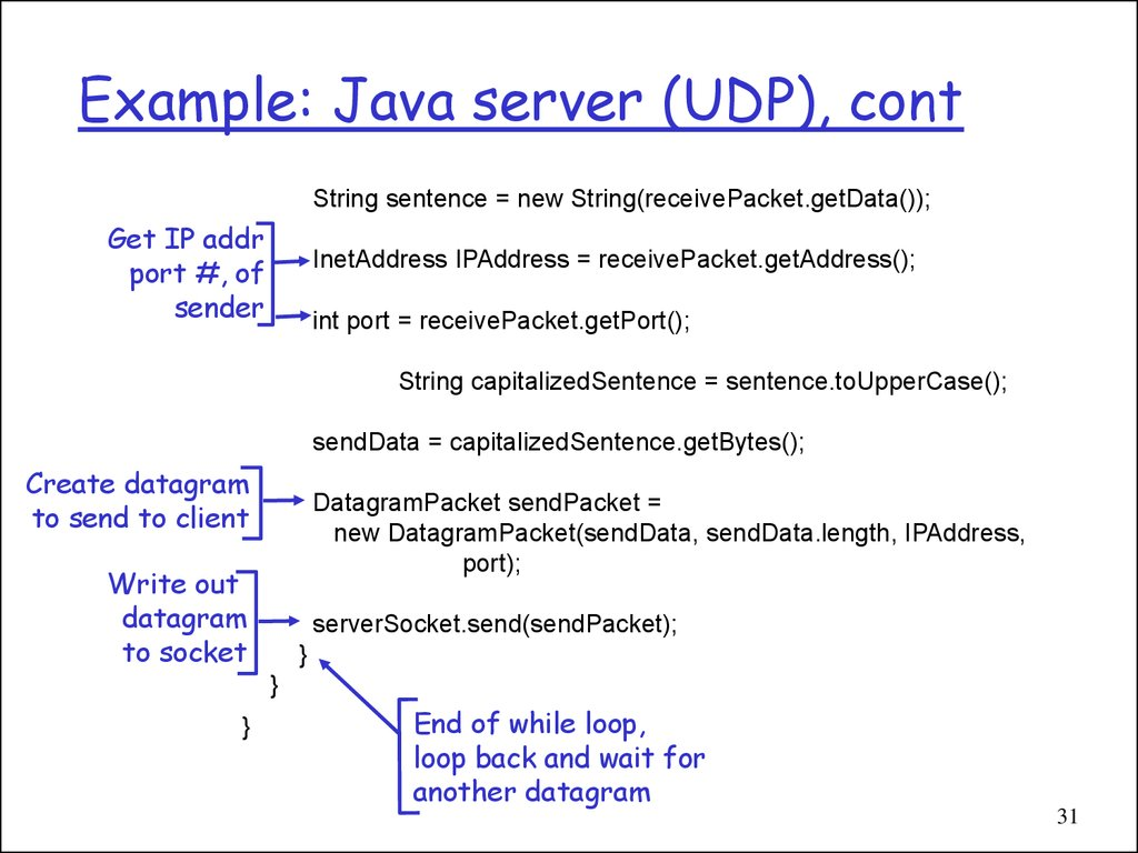 Udp File Transfer Java Example