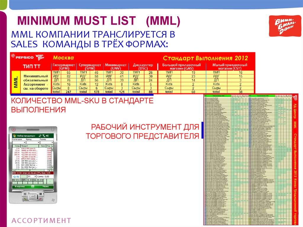 MINIMUM MUST LIST (MML)