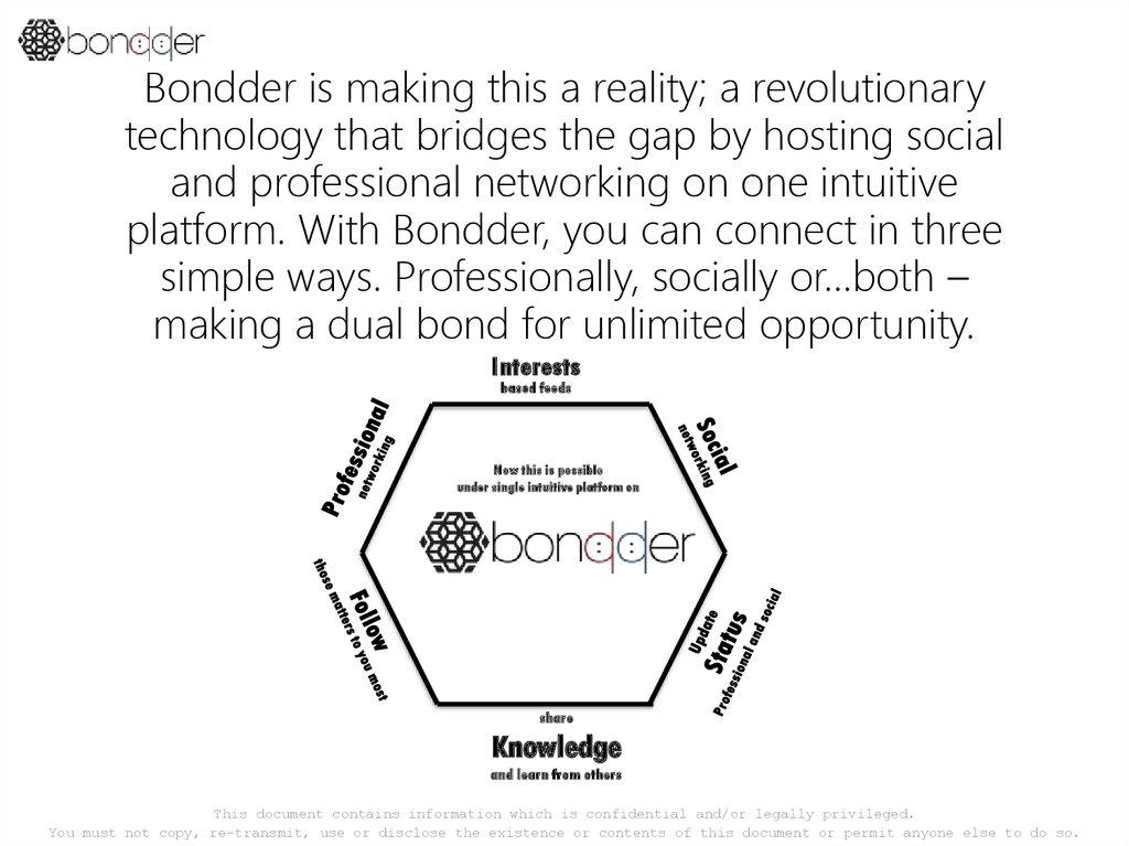 Bondder Landing page-Scroll down script - online presentation