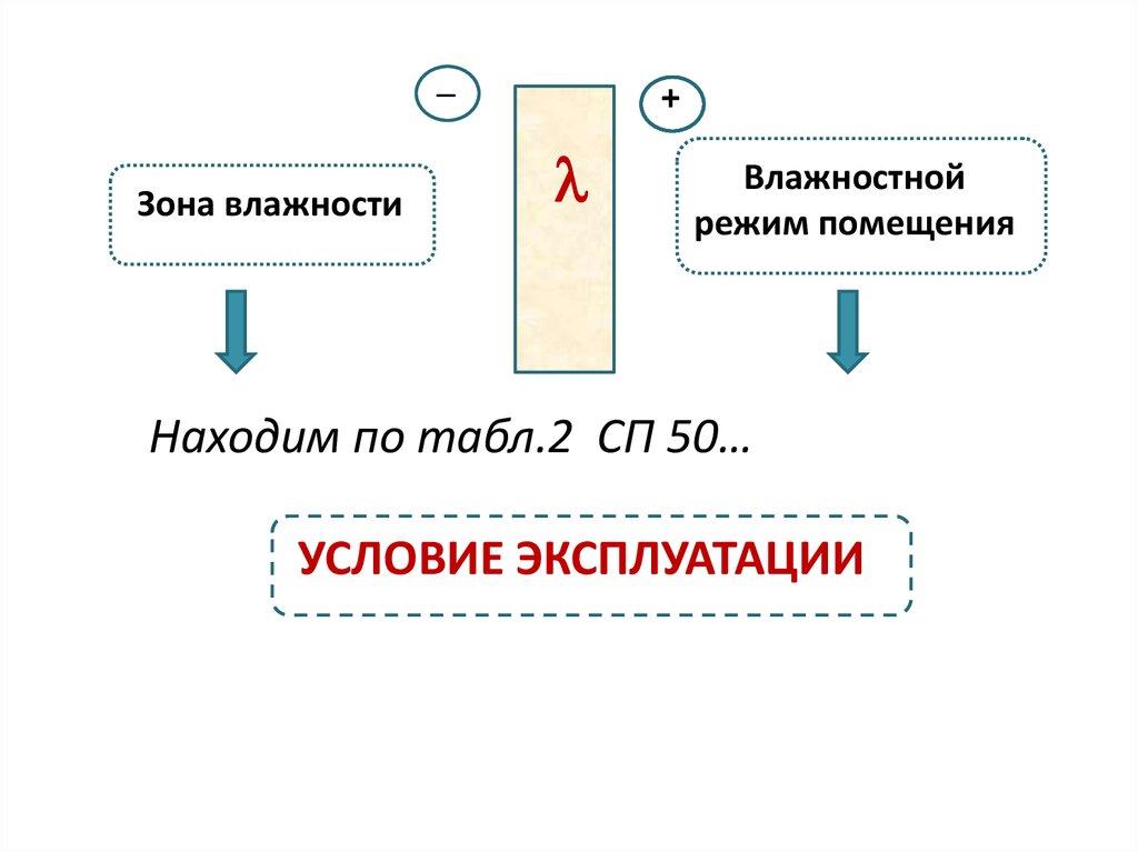 webcadpro  онлайн расчеты