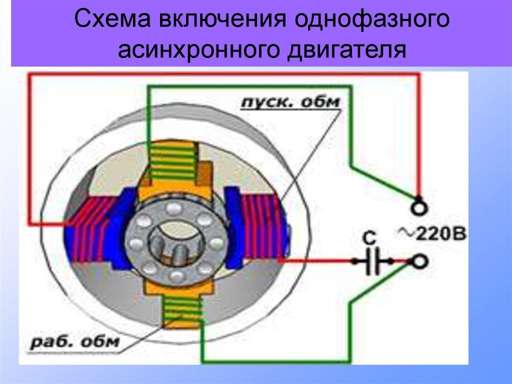 АЭС с реакторами ВВЭР - online presentation