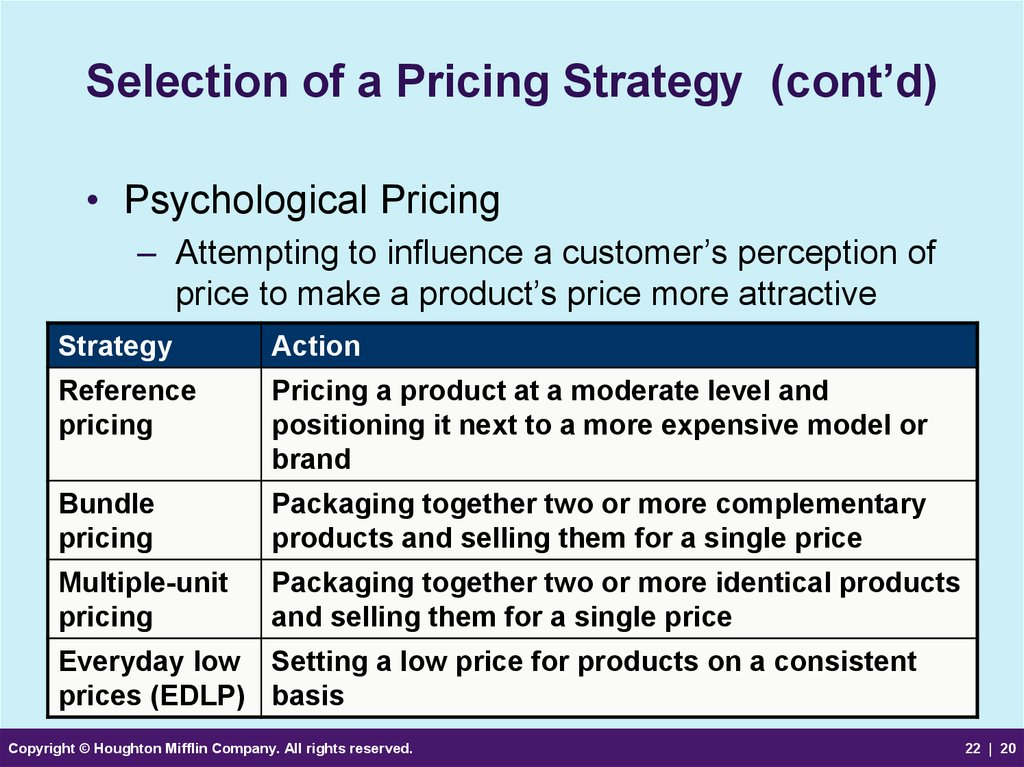 Selection of a Pricing Strategy (cont'd)