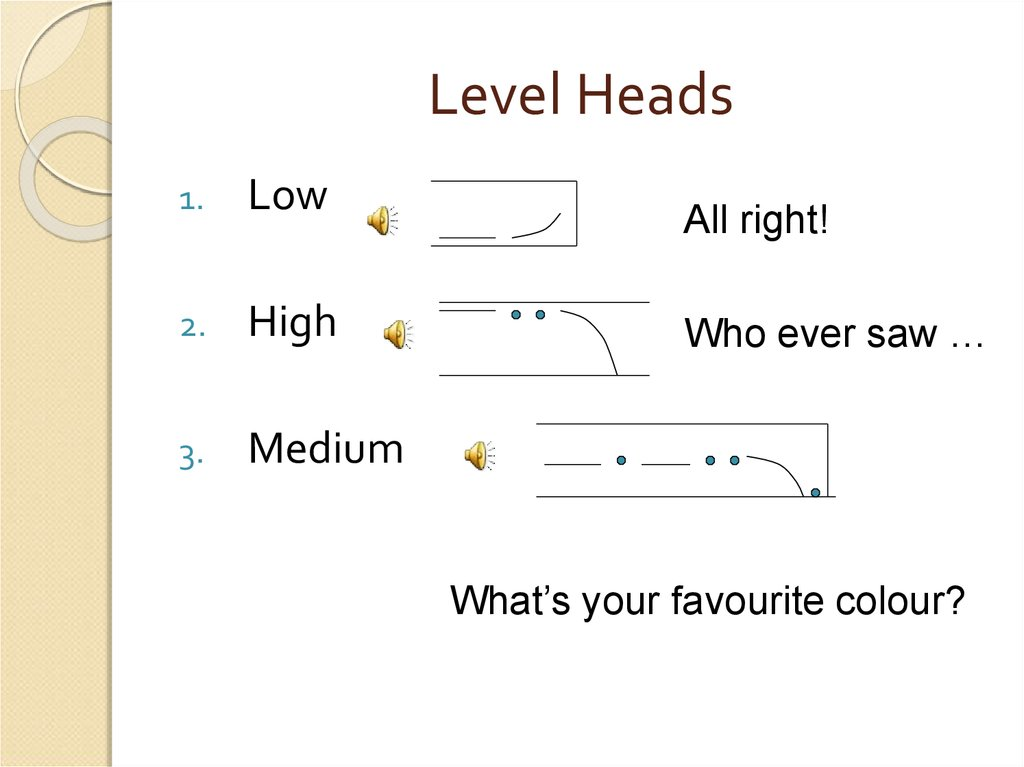 Level Heads