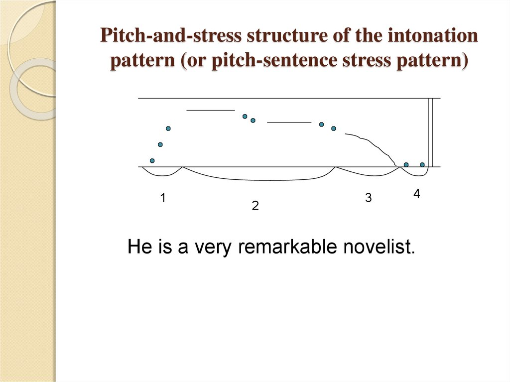 Pitch-and-stress structure of the intonation pattern (or pitch-sentence stress pattern)