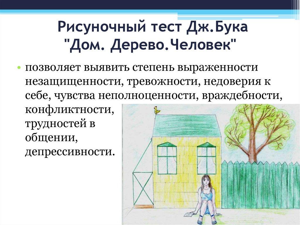 Рисунок психология расшифровка