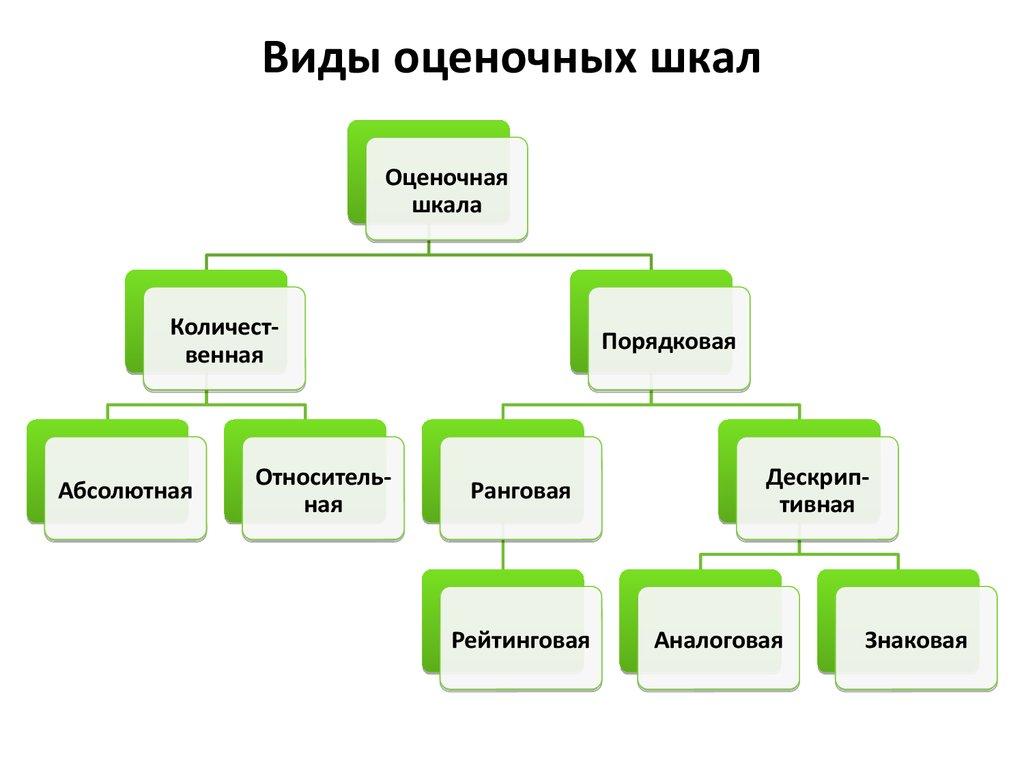 Traffic Theory (International Series