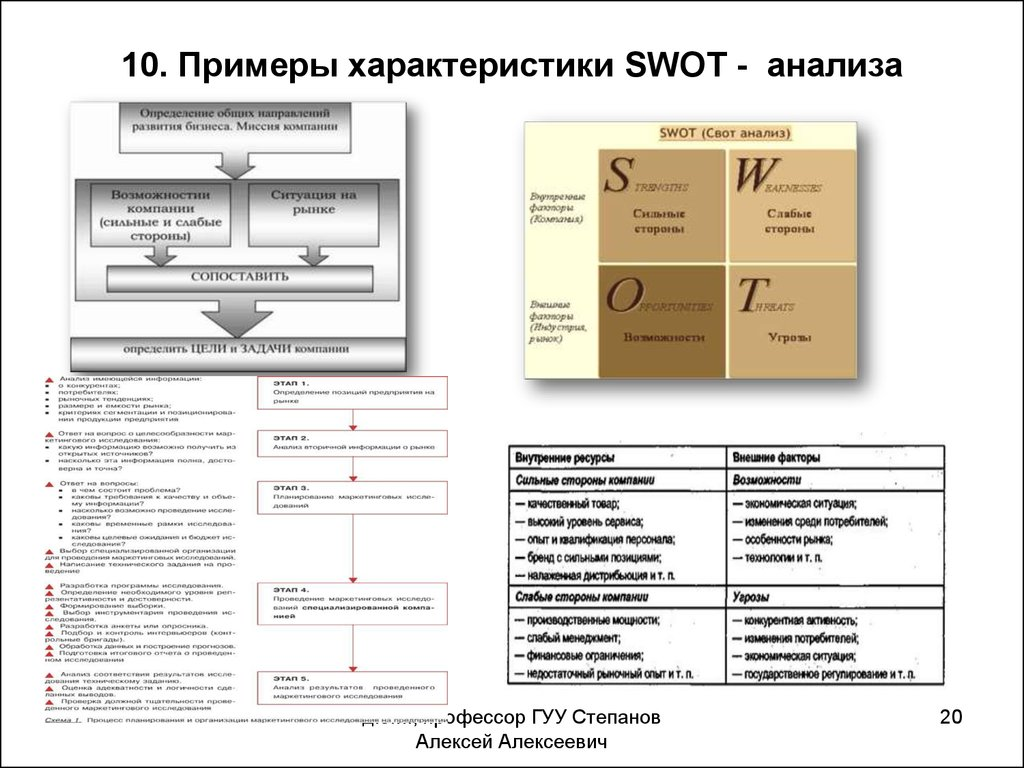 resort swot Current: rosewood hotels resorts swot rosewood hotels resorts swot rosewood hotels & resorts: branding to increase customer profitability and lifetime value case.