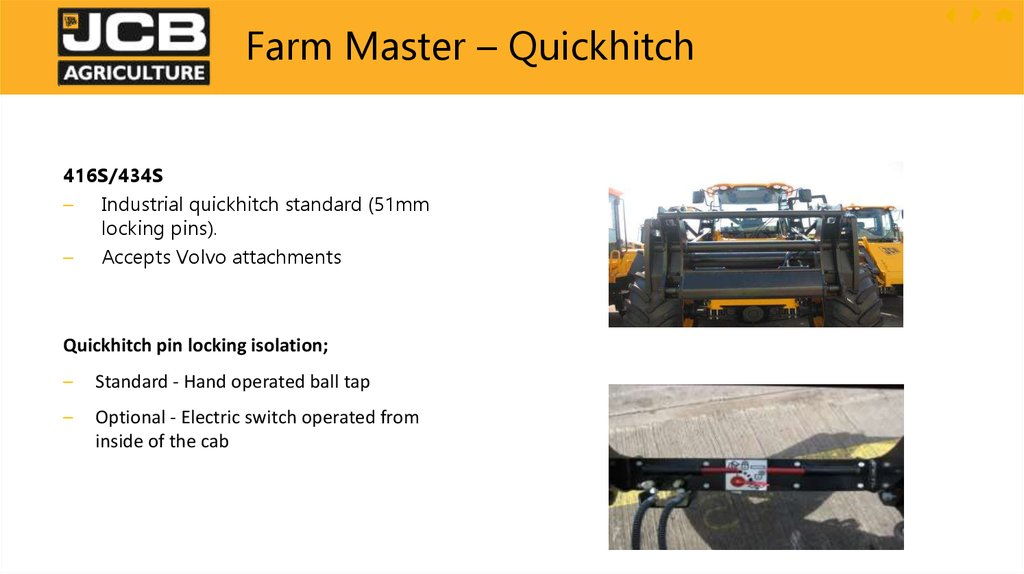 Farm Master – Loader Arms