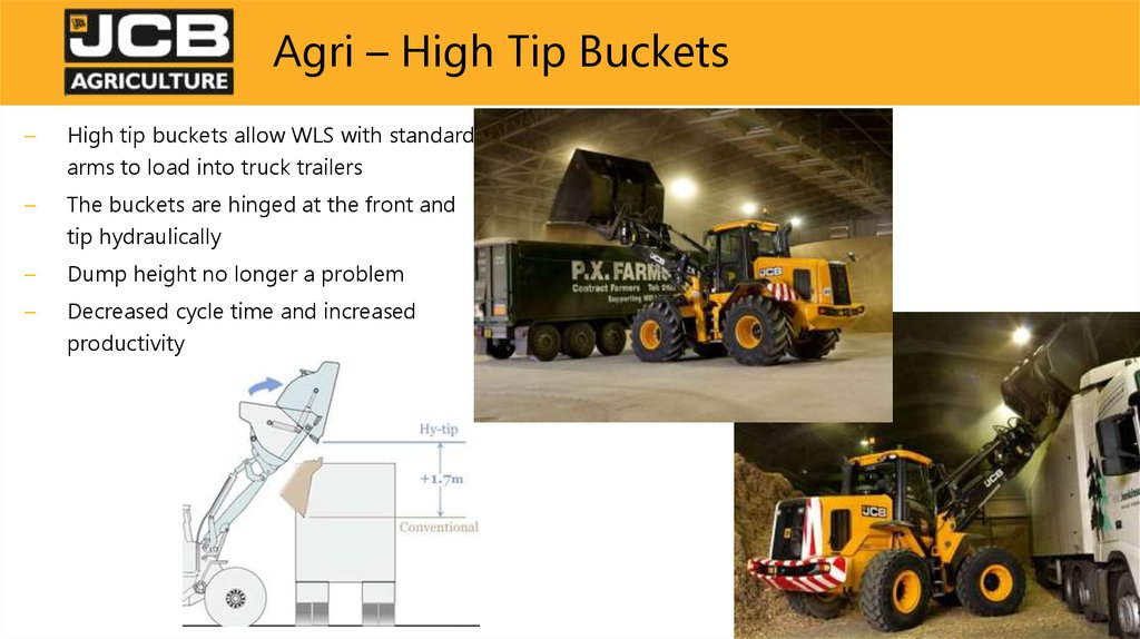 Agri – Loader Arms Options