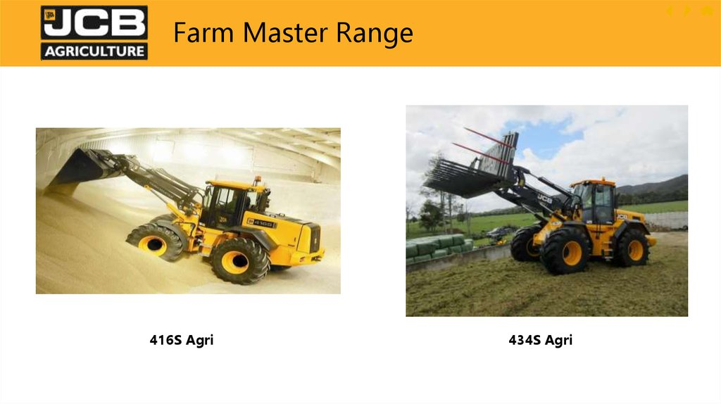 Farm Master – Unique Features