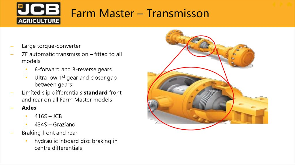 Farm Master – Cooling Package