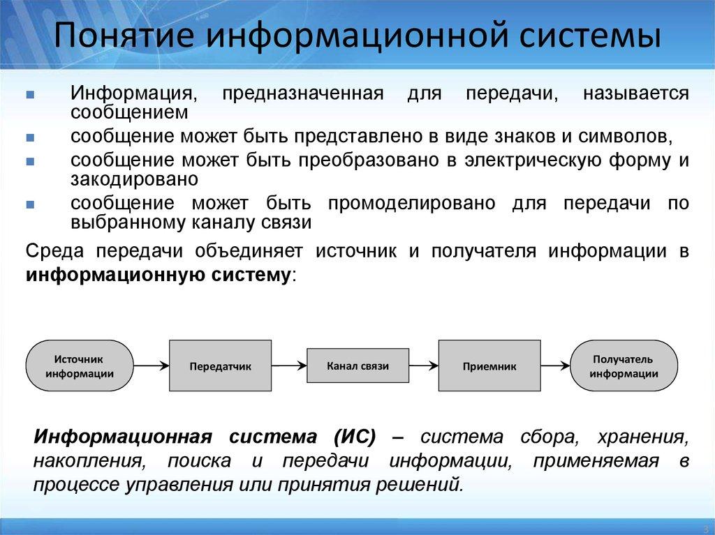 формировантя передачи для потоки шпаргалка информации для информационные системы