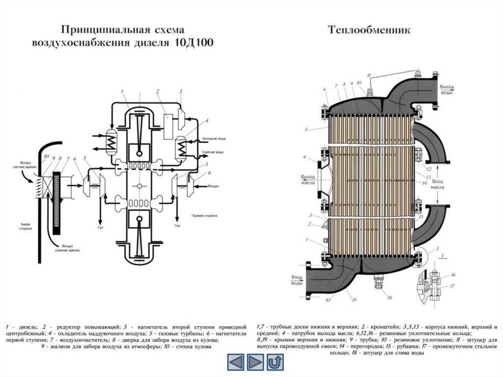 Уплотнения теплообменника КС 15 Иваново каталог альфа лаваль насосы dab