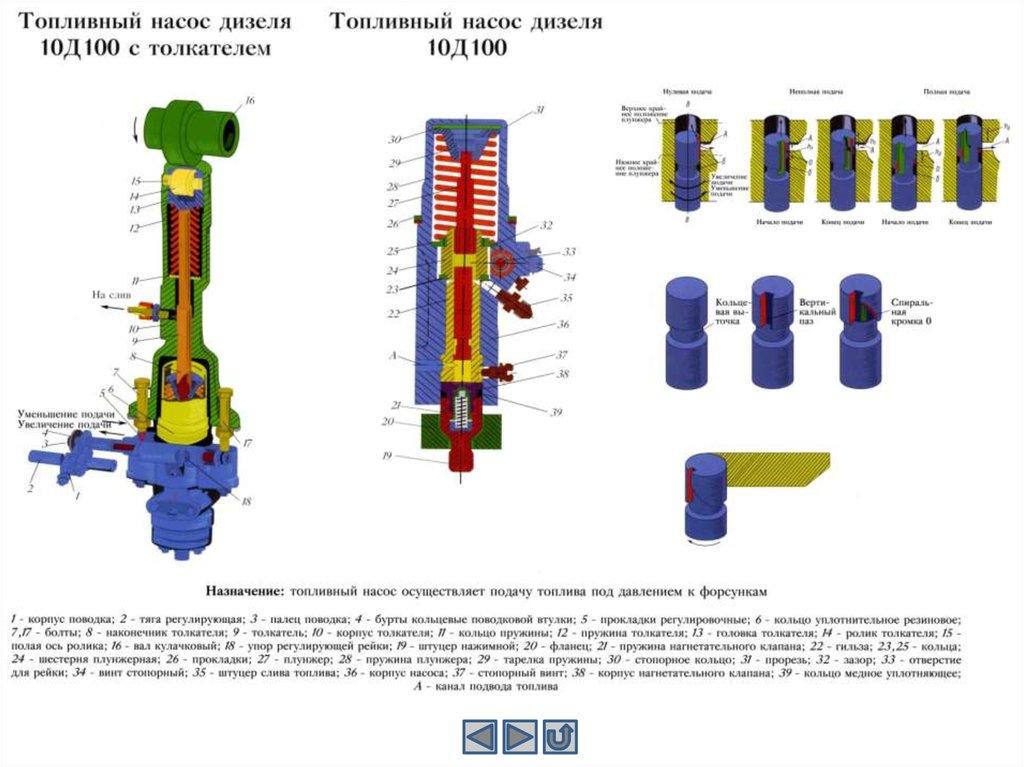 Схема системы средств обучения фото 45