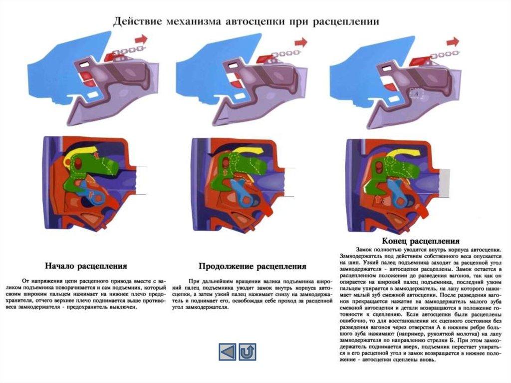 Схема системы средств обучения фото 864