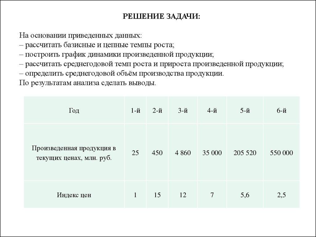 Решебник задач по анализу хозяйственной деятельности
