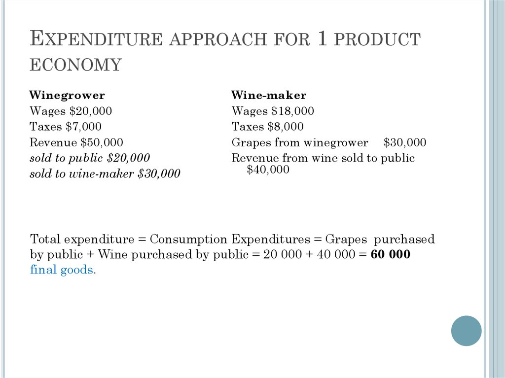 Expenditure approach for 1 product economy