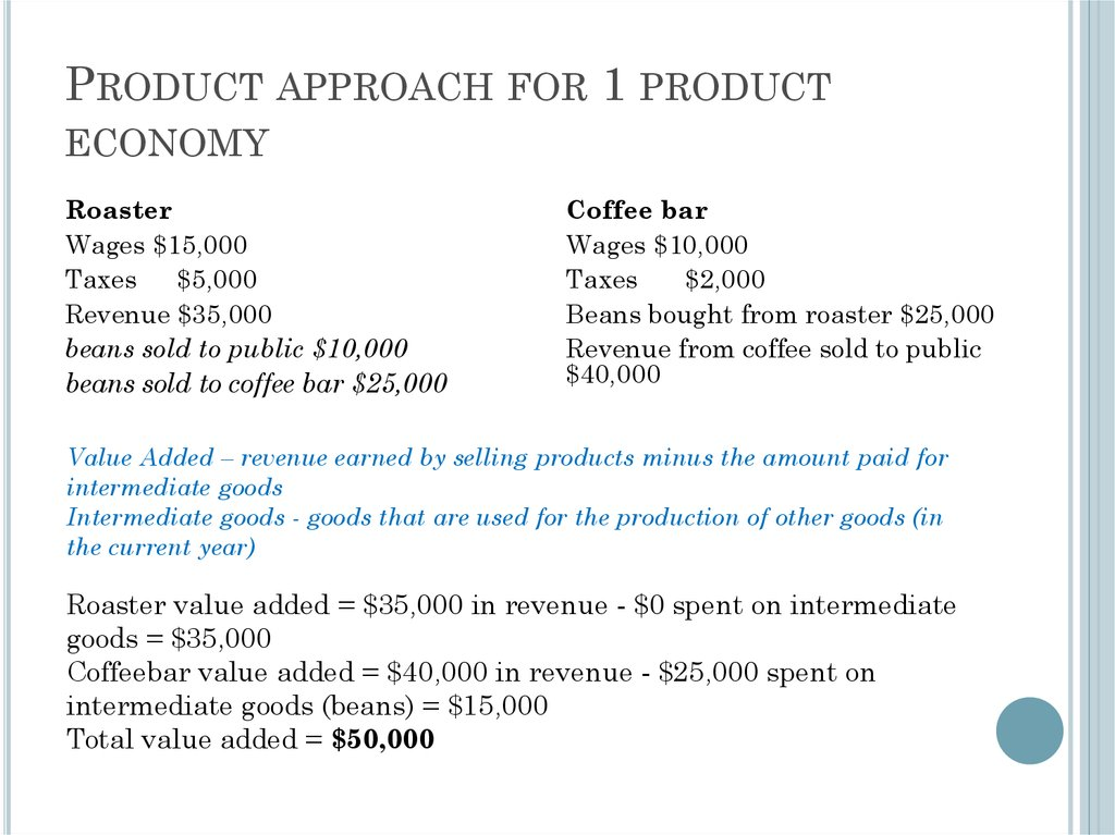 Product approach for 1 product economy