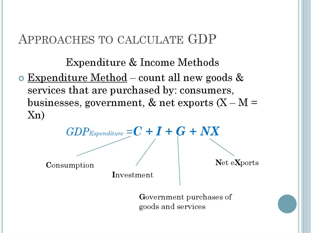 Approaches to calculate GDP