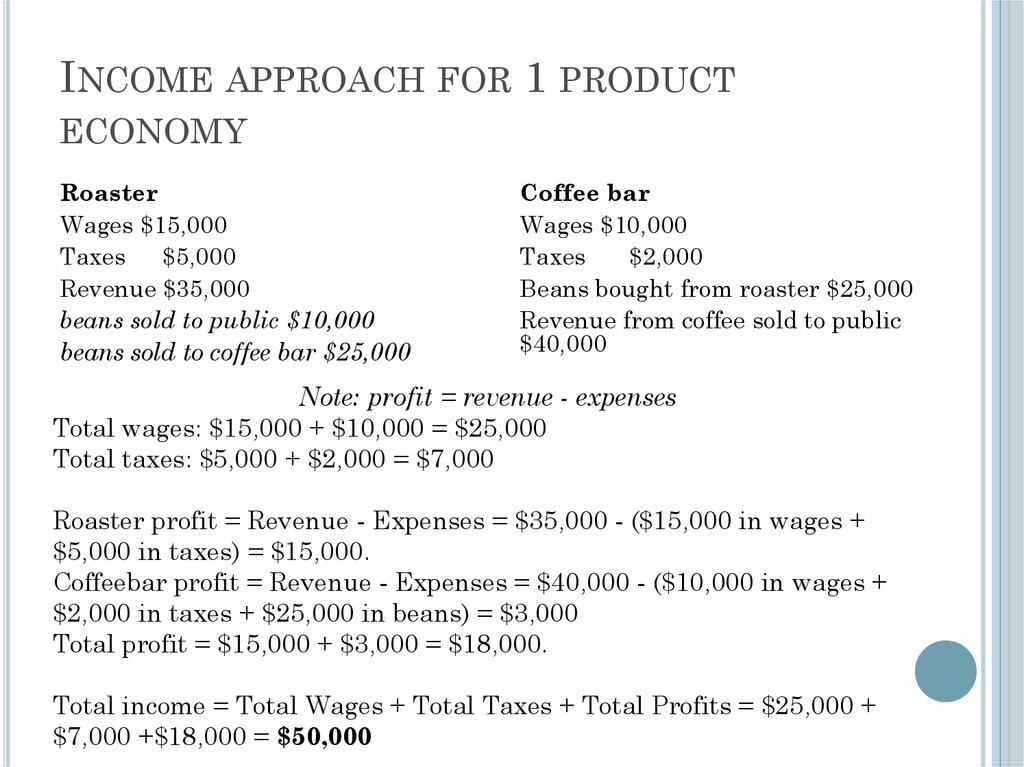 Income approach for 1 product economy