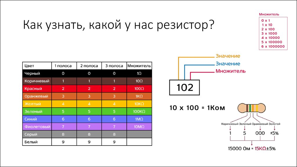 резистор как определить его мощность по цветам чужие