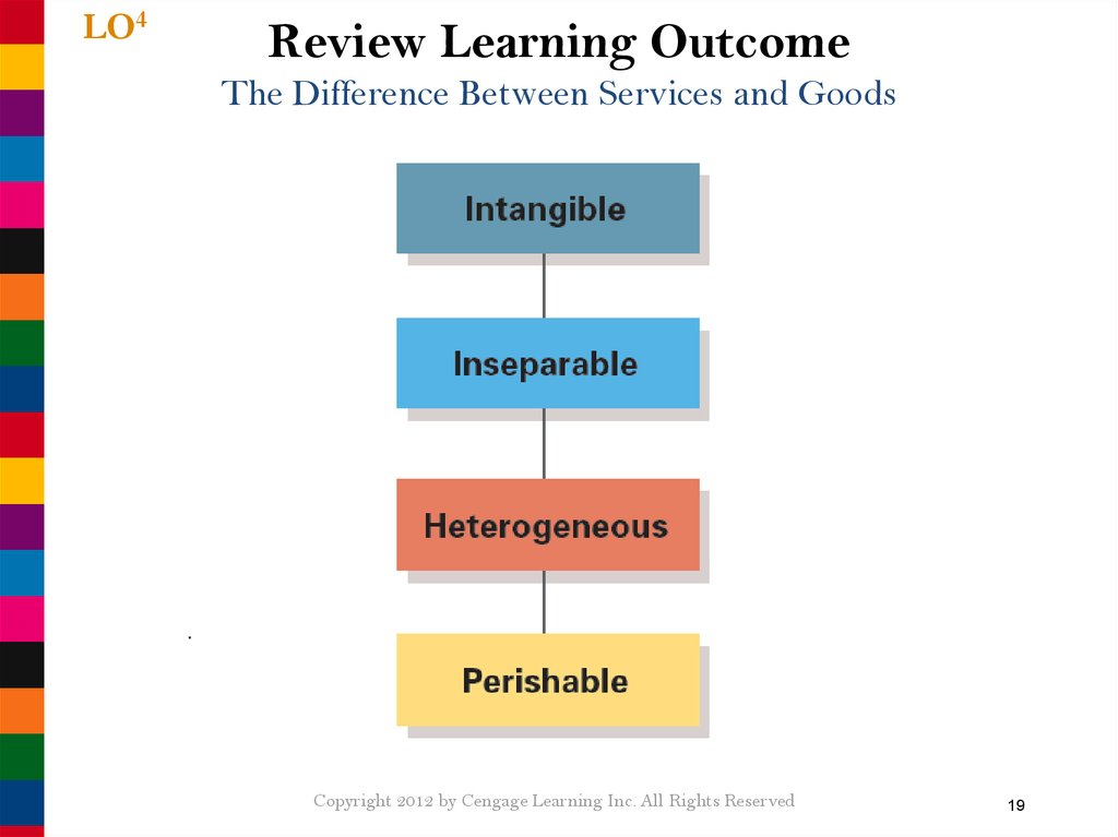 Review Learning Outcome The Difference Between Services and Goods