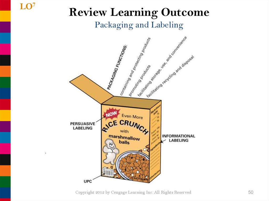 Review Learning Outcome Packaging and Labeling