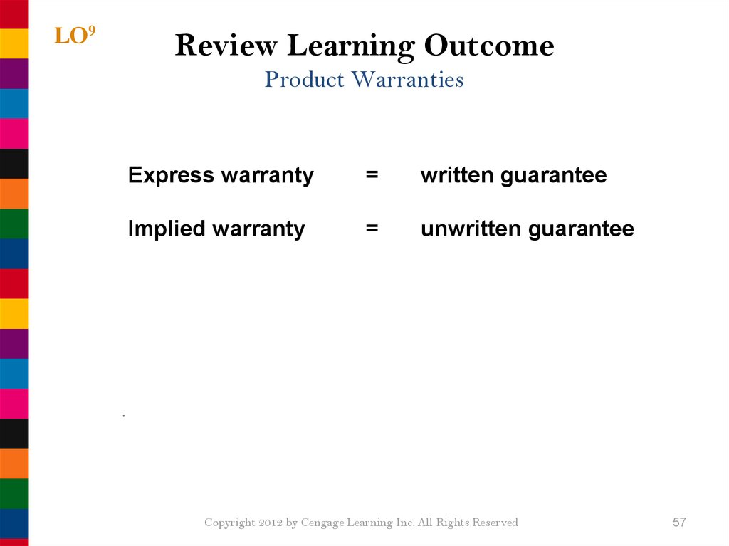 Review Learning Outcome Product Warranties