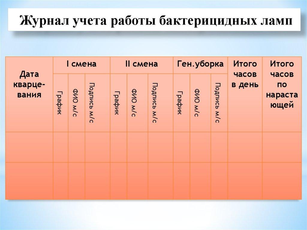 Детская поликлиника 23 кировского района официальный сайт
