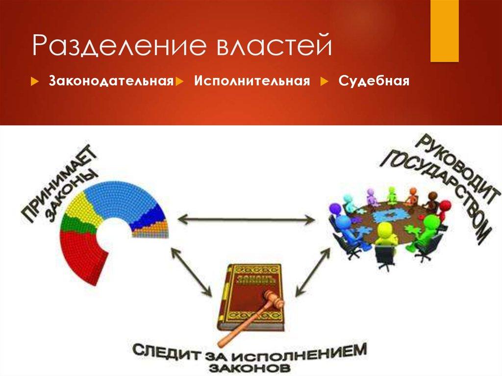 3 ветви власти является признаком любого государства