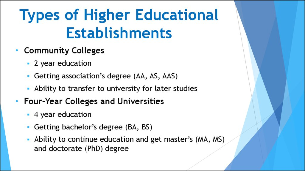 Types of Higher Educational Establishments