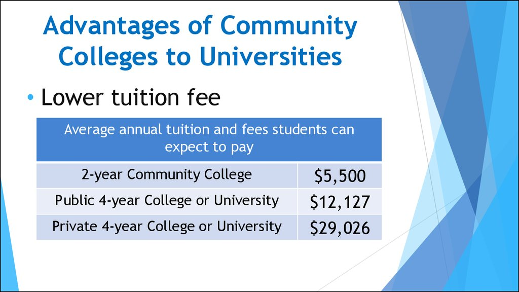 Advantages of Community Colleges to Universities