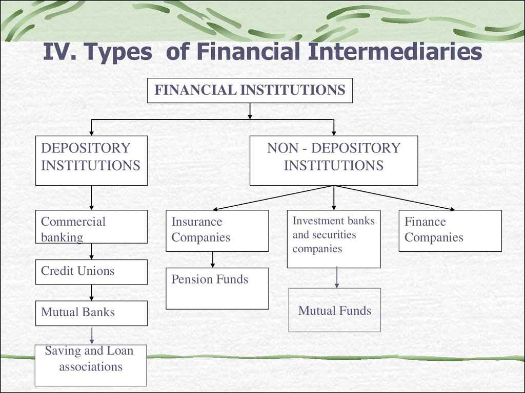 an analysis of financial institutions in the global economy The global financial crisis and the evolution of markets, institutions and prevent the global economy from global financial crisis, risk analysis.