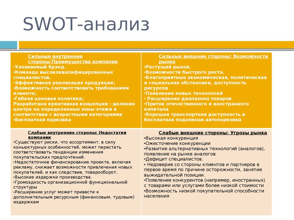 swot of rice market Rice energy inc maintains its prominent position in market by carefully analyzing and reviewing the swot analysis swot analysis a highly interactive process and requires effective coordination among various departments within the company such as - marketing, finance, operations, management information systems and strategic planning.