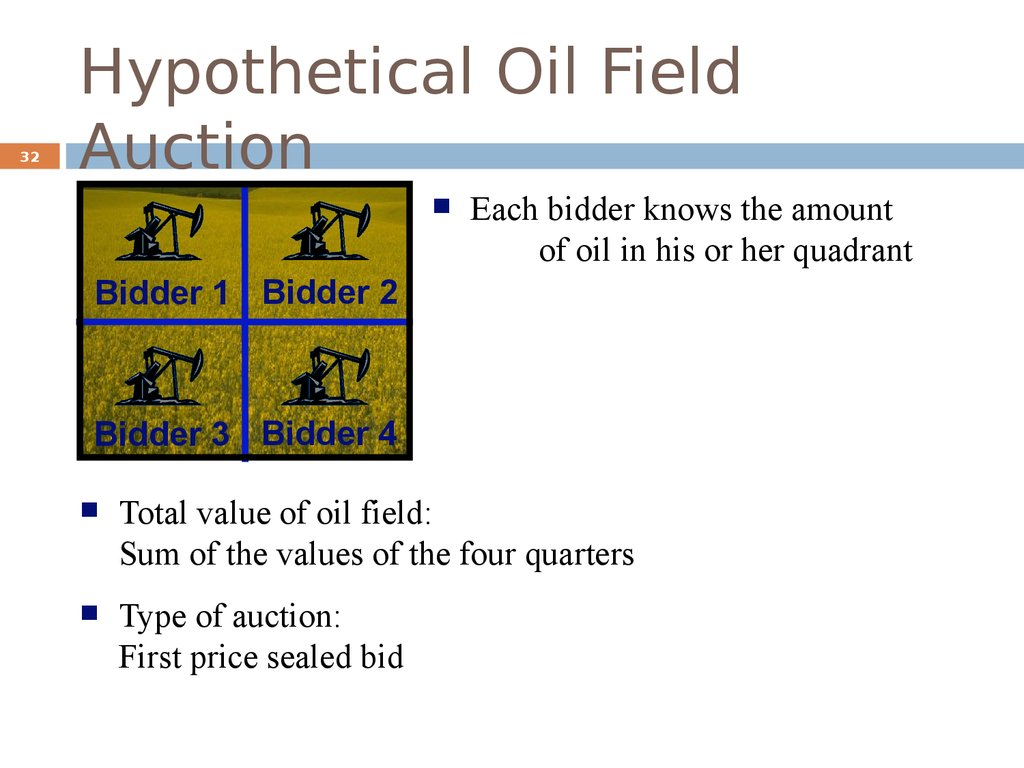 Hypothetical Oil Field Auction