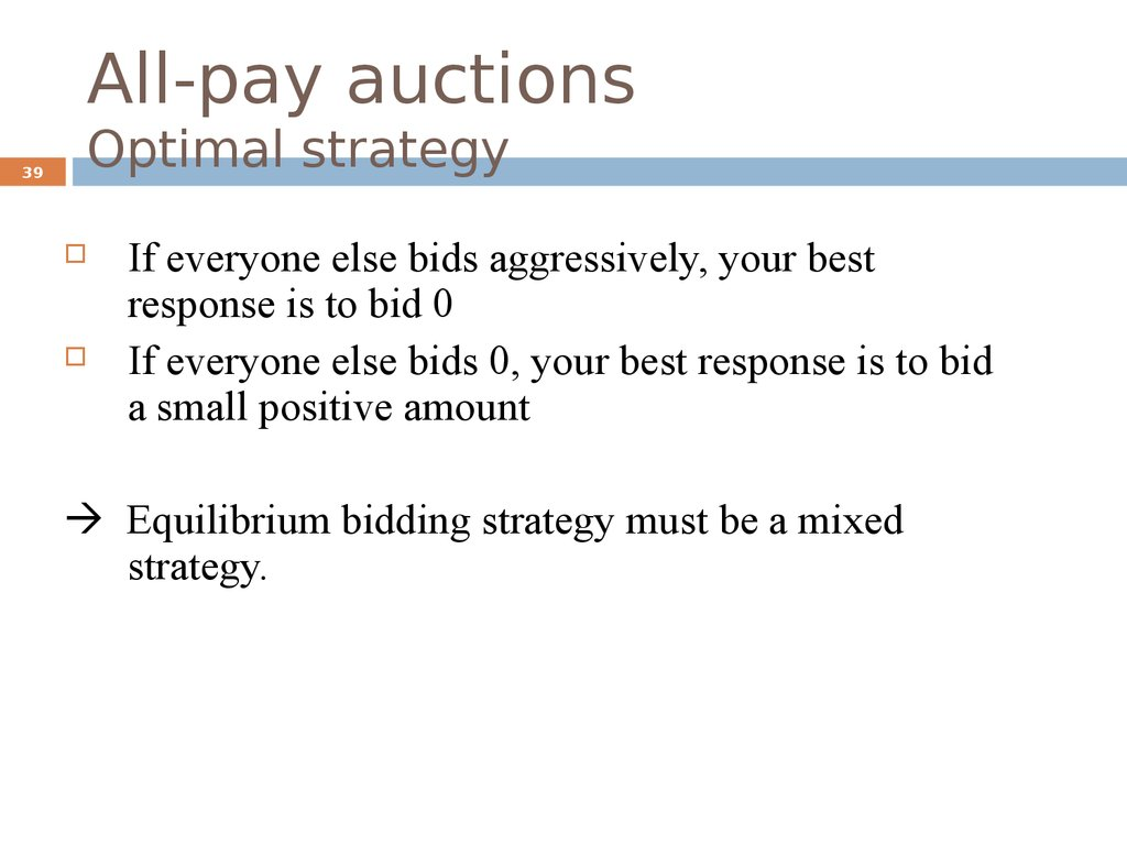 All-pay auctions Optimal strategy